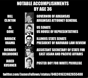 Notable accomplishments by age 36